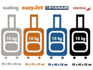 medidas-maletas-cabina