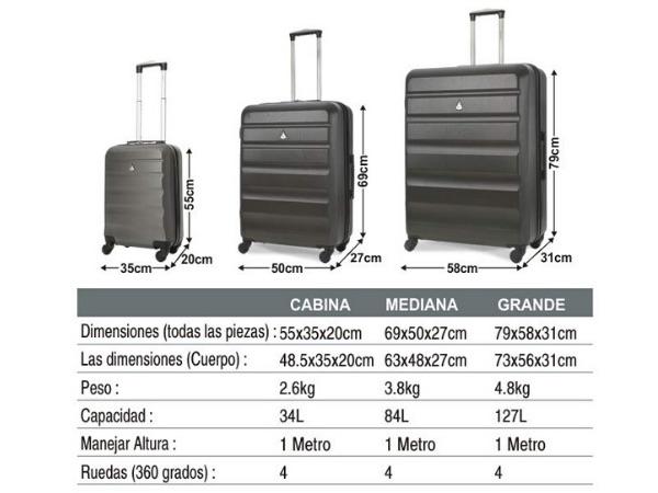 opiniones maletas aerolite abs